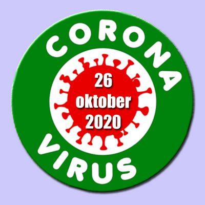 Aanscherping Coronavirus maatregelen per 26-10-20