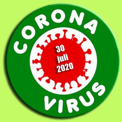 Hoe veilig is Italië – Corona status update 29 juli 2020
