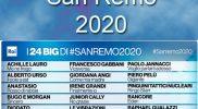 Deelnemers Festival Sanremo 2020 bekend